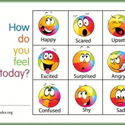 איך אנחנו מרגישים - היום?